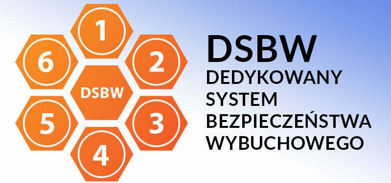 DSBW - DEDYKOWANY SYSTEM BEZPIECZEŃSTWA WYBUCHOWEGO