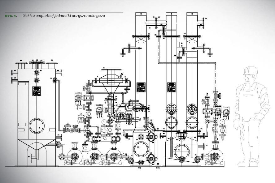 Szkic jednostki oczyszczania gazu