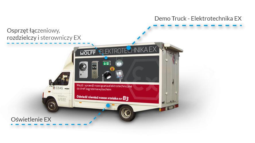 Demo Truck Elektrotechnika Ex Grupa Wolff