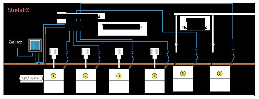 Uziemienie instalacji procesowej - przykładowy schemat